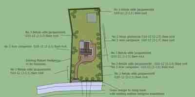Garden Landscape Plans For Planning Permission